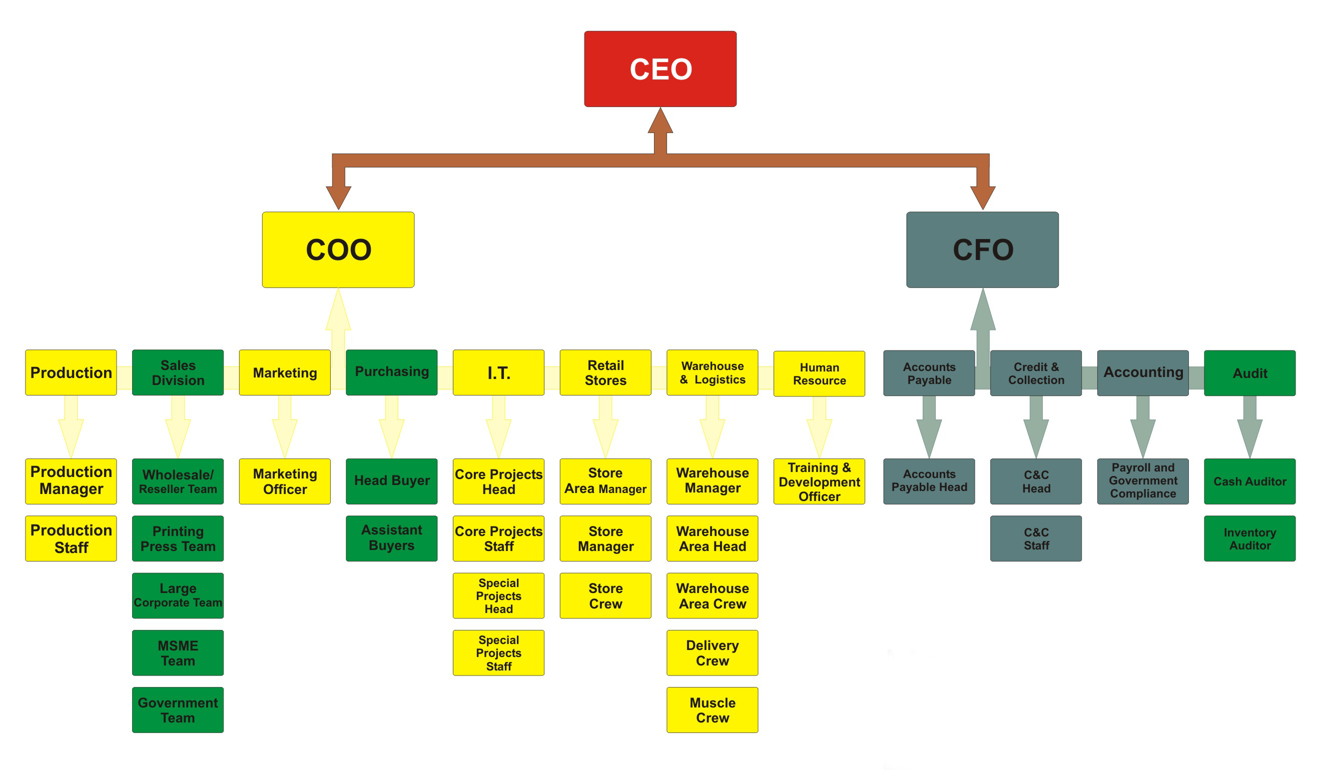 Corporate Structure   BenLife Insurance